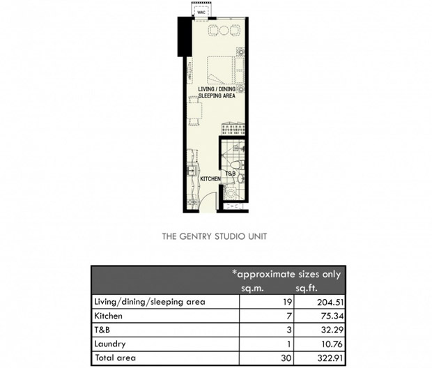 The Gentry Residences by Alveo Land